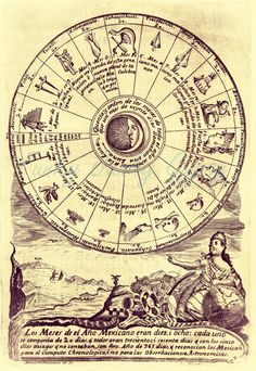 Antique Spanish Mexican Astrology Astrological Zodiac Vintage Illustration ~ Printable Art ~ Instant Digital Graphics Image Download