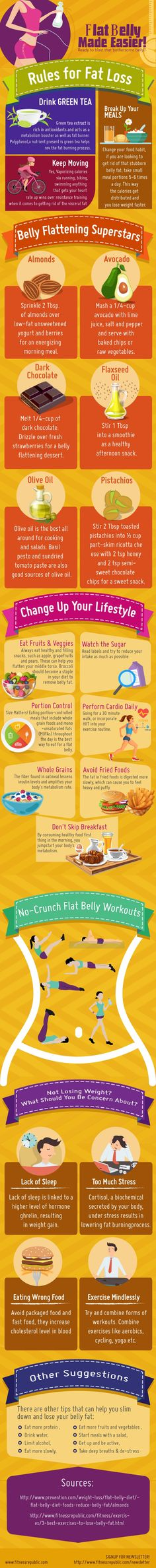 Flat Belly Made Easier