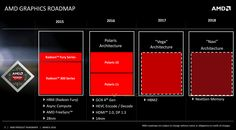 AMD reveal GPU Roadmap for 2016-18 - TECKKNOW