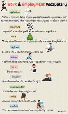 Learn commonly used words and expressions relating to work and employment...