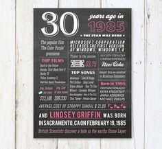 1985 birthday gift 30th birthday gift idea by LillyLaManch