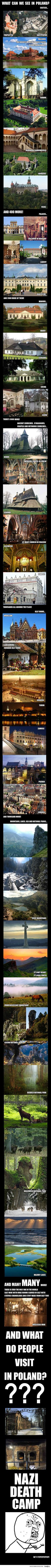 Places in Poland