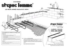 Murs armés: étape par étape - Beton de la Lomme