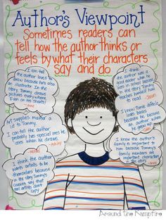 Teaching with Tomie dePaola Books Part 2: The Art Lesson. Author's viewpoint anchor chart. #tomiedepaola