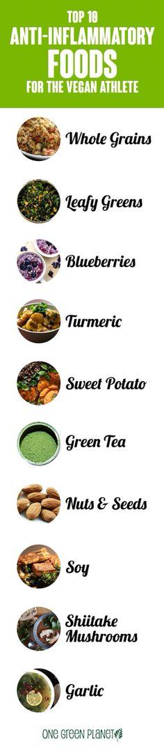Anti-Inflammatory foods!