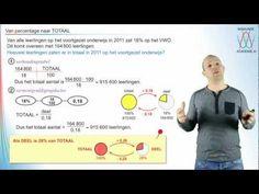 Procenten - rekenen met percentages - WiskundeAcademie - YouTube
