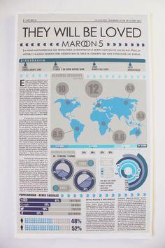 Infografía by Nico Boron, via Behance