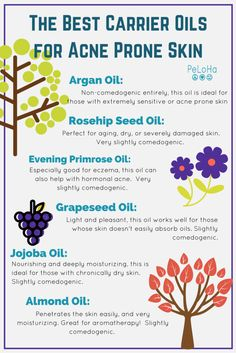 best carrier oils for acne prone skin