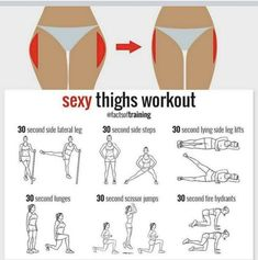 Workout for thighs