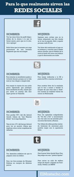 El equipo de El Mostacho creó una infografía del uso real de las #redessociales según género. #comunicacion