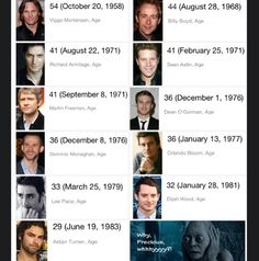 Ah, everyone's birthdays.  I think the Ring had some influence over the ages of all of them..