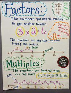The Teaching Thief: Anchor Charts: Math Samples and Tips Multiplication Anchor Charts, Math Charts, Math Anchor Charts, Division Anchor Chart, Clip Charts, Math Strategies, Math Resources, Math Activities, Multiplication Strategies