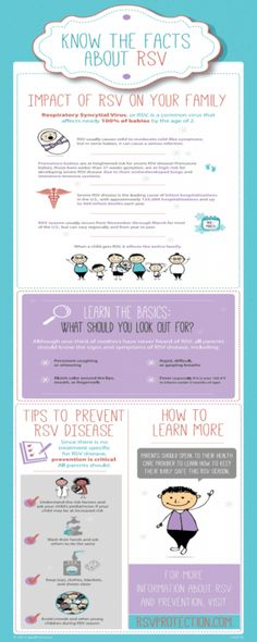 Know how you can prevent RSV! #RSVAwareness #MC