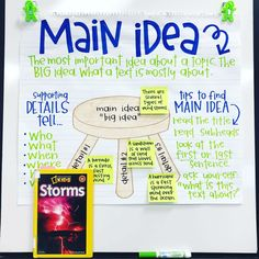 Anchor Charts: Powerful Learning Tools - Anchor Charts: Powerful Learning Tools Utilizing Index charts and also Topographical Roadmaps Anchor Charts First Grade, Ela Anchor Charts, Reading Anchor Charts, Questioning Anchor Chart, Science Anchor Charts, Reading Lessons, Teaching Reading, Guided Reading, Math Lessons