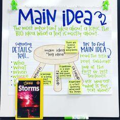 300 Teaching Language Arts Ideas Teaching Teaching Language Arts Teaching Reading