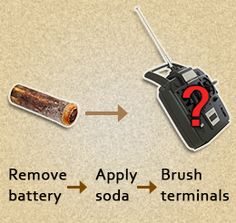 Battery Corrosion Remedy: Clean corrosion from batteries in toys with baking soda and a toothbrush.