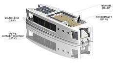 Das Hausboot LIBELL