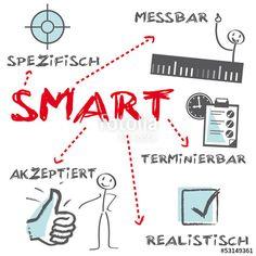 """Laden Sie den lizenzfreien Vektor """"SMART Projektmanangement deutsch, Ziele"""" von Trueffelpix zum günstigen Preis auf Fotolia.com herunter. Stöbern Sie in unserer Bilddatenbank und finden Sie schnell das perfekte Stockbild für Ihr Marketing-Projekt!"""