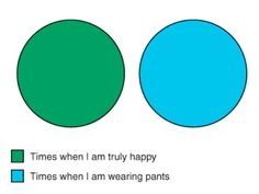 So accurate, it's depressing.