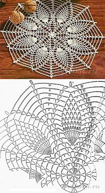 Crochet Doily Patterns with Diagrams Free Crochet Doily Patterns, Crochet Circles, Crochet Mandala, Crochet Motif, Crochet Designs, Crochet Flowers, Crochet Coaster, Crochet Lace, Free Pattern