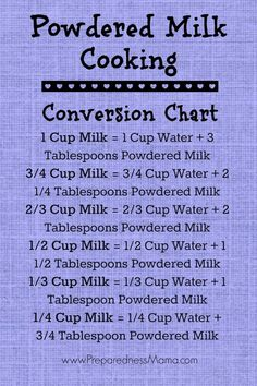 Powdered milk cooking conversion chart and recipes to use powdered milk | PreparednessMama