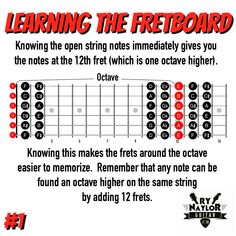 Learning the notes on the guitar fretboard — Ry Naylor Guitar Music Theory Lessons, Music Theory Guitar, Music Guitar, Guitar Lessons, Playing Guitar, Learning Guitar, Acoustic Guitar, Guitar Tips, Art Lessons