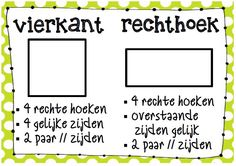 Poster wiskunde: vierkant en rechthoek © Sarah Verhoeven Primary Maths, Primary School, Mathematics, Education, Learning, Event Posters, Math, Upper Elementary, Studying