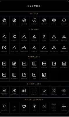 Glyph tattoos & meanings
