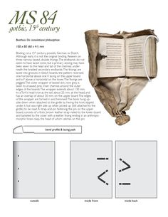 medieval binding - girdle book