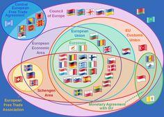 europæus|law: Euler Diagram