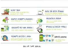 home Amharic Home, Ad Home, Homes, Haus, Houses