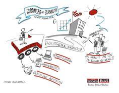 De kracht van een duurzaam netwerk! Leuk om de kernboodschap van Regio Business visueel samen te vatten #ondernemen
