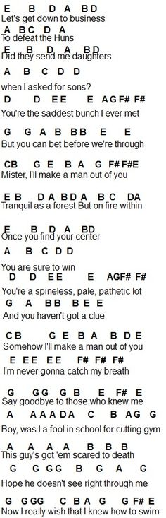 Perfect Fireflies Piano Chords Picture Collection - Guitar Ukulele ...