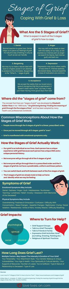 5 Stages of Grief & How to Survive Them - My Heart Health Grief Counseling, School Counseling, Grief Loss, Coping Skills, Mental Health Awareness, My Guy, Caregiver, Trauma, Ptsd
