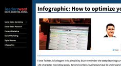 Infographic: How to optimize your Tweets