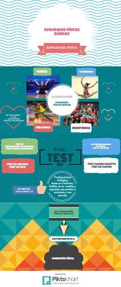 #CUALIDADES FÍSICAS BÁSICAS #infografía #educación #física