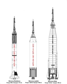 http://upload.wikimedia.org/wikipedia/commons/1/17/Jupiter_atlas_redstone_rockets_comparison.jpg