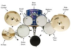 how to sit at a drum kit   Drums   Pinterest   Drum kit  Drums and     The drum kit  labelled