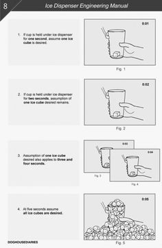 Ice Dispenser Engineering Manual