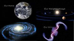 Earth's Place in the Cosmos - Our Cosmic Address in the Observable Universe