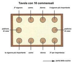 Come apparecchiare la tavola classica La tavola importante prevede un servizio per 12 persone con un minimo di 53 pezzi (24 piatti piani, 12 piatti fondi, 12 piattini da frutta più 2 vassoi da port…