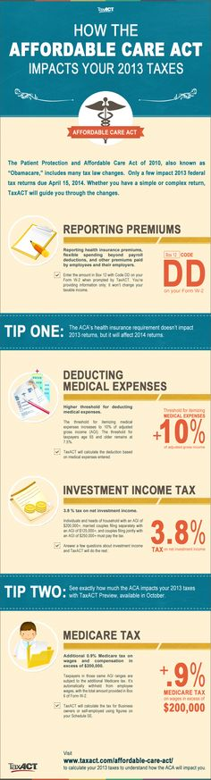 Facts about your taxes & the Affordable Care Act: http://www.taxact.com/affordable-care-act/health-insurance-and-taxes.asp #aca #infographic #tips
