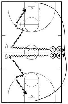 Dribble Moves - Lay-Ups