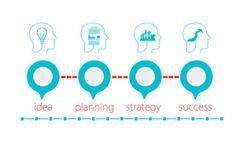 ideas-planning
