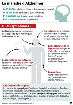 Le nouveau plan Alzheimer, nécessaire pour les proches des malades / France Bleu