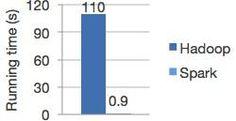 IBM, 오픈소스 커뮤니티에 머신러닝 기술 기증 - http://seoulreporter.com/ibm-%ec%98%a4%ed%94%88%ec%86%8c%ec%8a%a4-%ec%bb%a4%eb%ae%a4%eb%8b%88%ed%8b%b0%ec%97%90-%eb%a8%b8%ec%8b%a0%eb%9f%ac%eb%8b%9d-%ea%b8%b0%ec%88%a0-%ea%b8%b0%ec%a6%9d/