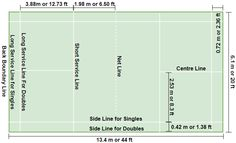 In this post, I am going to tell you about Badminton Court Size and it's Measurements.  You are also going to learn about Badminton Net Height and related details.  To start with, first let me share a detailed diagram and tell you....  ....what all those lines are with their technical names.   Click on the image to see it Badminton Net Height, Badminton Rules, Badminton Court, Center Line, School Sports, To Tell, Told You So, Diagram, Names