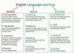 English language learning