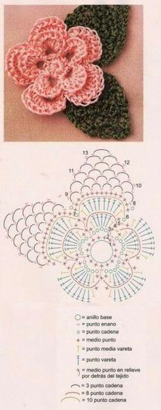 Flor de croche (SANDRA PONTOS DE CROCHÊ E TRICÔ...........)