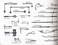 Examining the Weapon Properties in D&D 5e - Dungeon Solvers Inspiration Drawing, Fantasy Inspiration, Story Inspiration, Drawing Ideas, Anime Weapons, Fantasy Weapons, Monk Dnd, Types Of Swords, Sword Types